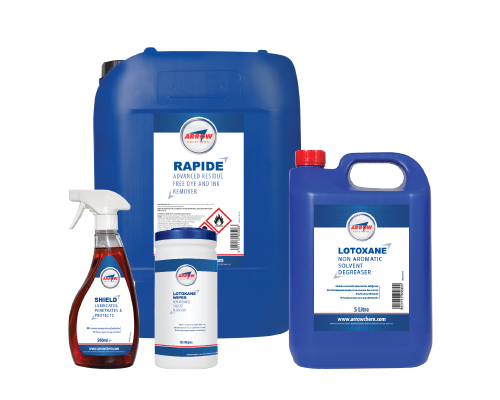 aerospace chemical products