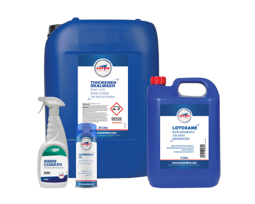 Rail cleaning & maintenance products